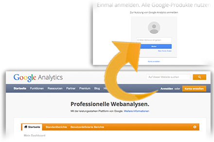 Einloggen in Google Analytics